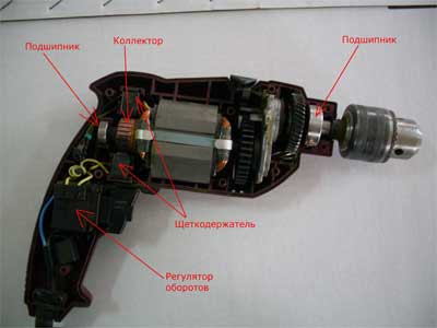 основные узлы ручной электродрели